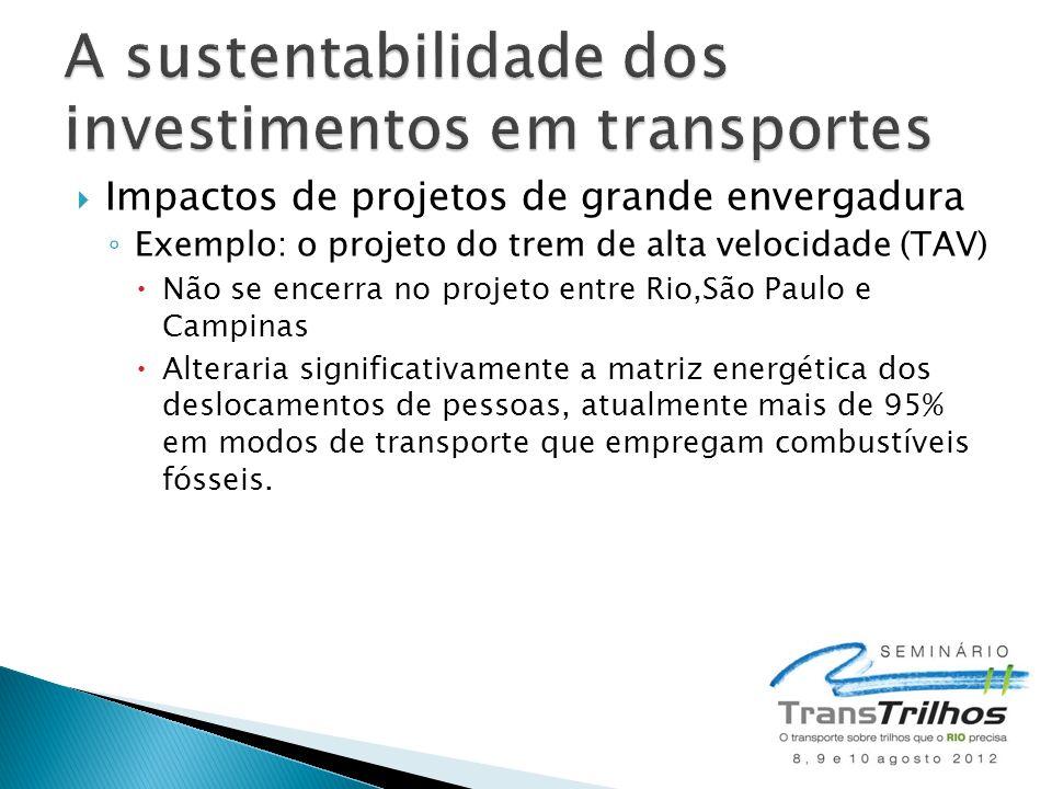 Impactos de projetos de grande envergadura Exemplo: o projeto do trem de alta velocidade (TAV) Não se encerra no projeto entre Rio,São Paulo e Campinas Alteraria significativamente a matriz energética dos deslocamentos de pessoas, atualmente mais de 95% em modos de transporte que empregam combustíveis fósseis.