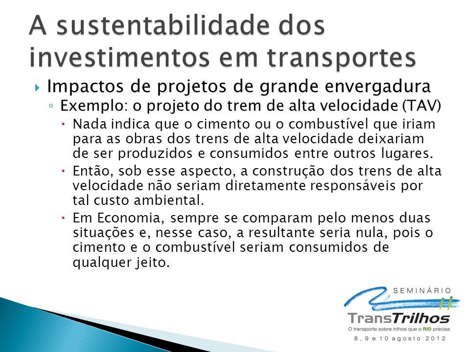 Impactos de projetos de grande envergadura Exemplo: o projeto do trem de alta velocidade (TAV) Nada indica que o cimento ou o combustível que iriam pa