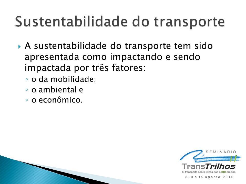 A sustentabilidade do transporte tem sido apresentada como impactando e sendo impactada por três fatores: o da mobilidade; o ambiental e o econômico.