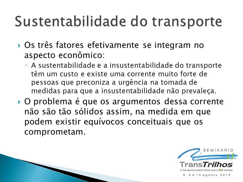 Os três fatores efetivamente se integram no aspecto econômico: A sustentabilidade e a insustentabilidade do transporte têm um custo e existe uma corrente muito forte de pessoas que preconiza a urgência na tomada de medidas para que a insustentabilidade não prevaleça.