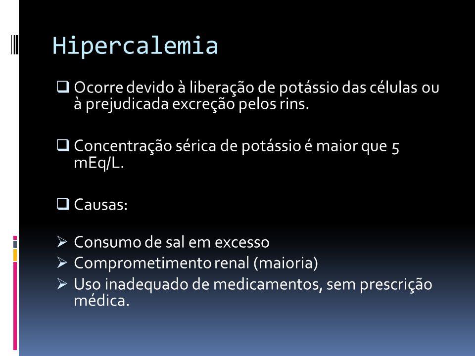 Hipercalemia Ocorre devido à liberação de potássio das células ou à prejudicada excreção pelos rins. Concentração sérica de potássio é maior que 5 mEq