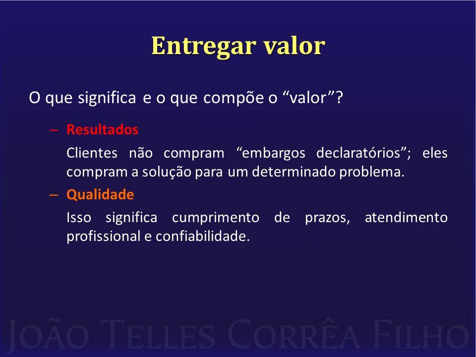 Entregar valor O que significa e o que compõe o valor.