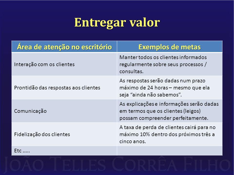 Entregar valor Área de atenção no escritório Exemplos de metas Interação com os clientes Manter todos os clientes informados regularmente sobre seus processos / consultas.