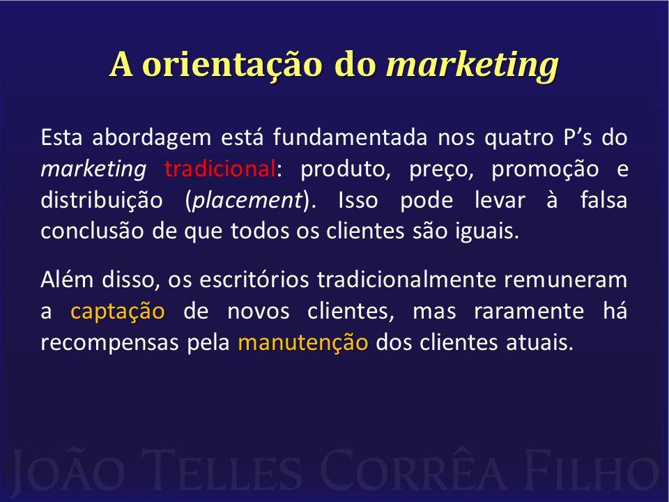 A orientação do marketing Esta abordagem está fundamentada nos quatro Ps do marketing tradicional: produto, preço, promoção e distribuição (placement).