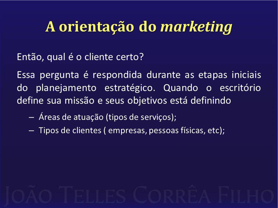 A orientação do marketing Então, qual é o cliente certo.
