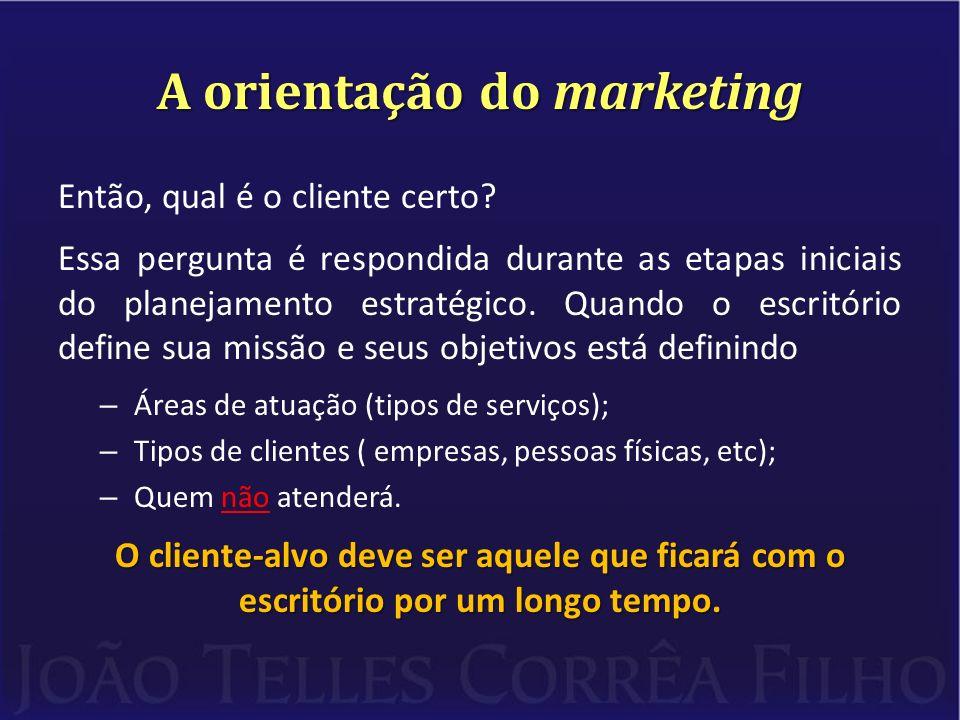 A orientação do marketing Como a lealdade afeta a lucratividade do escritório?