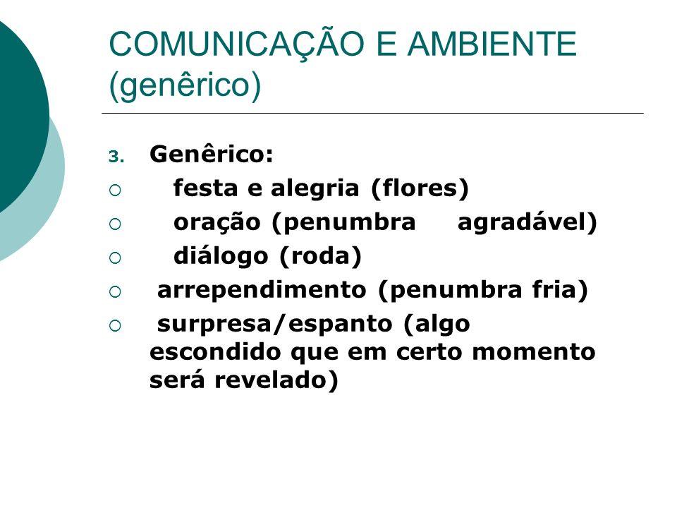 COMUNICAÇÃO E AMBIENTE (genêrico) 3. Genêrico: festa e alegria (flores) oração (penumbra agradável) diálogo (roda) arrependimento (penumbra fria) surp