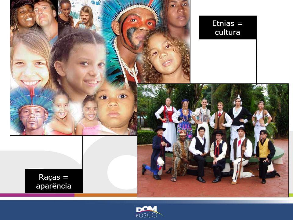 Etnias = cultura Raças = aparência