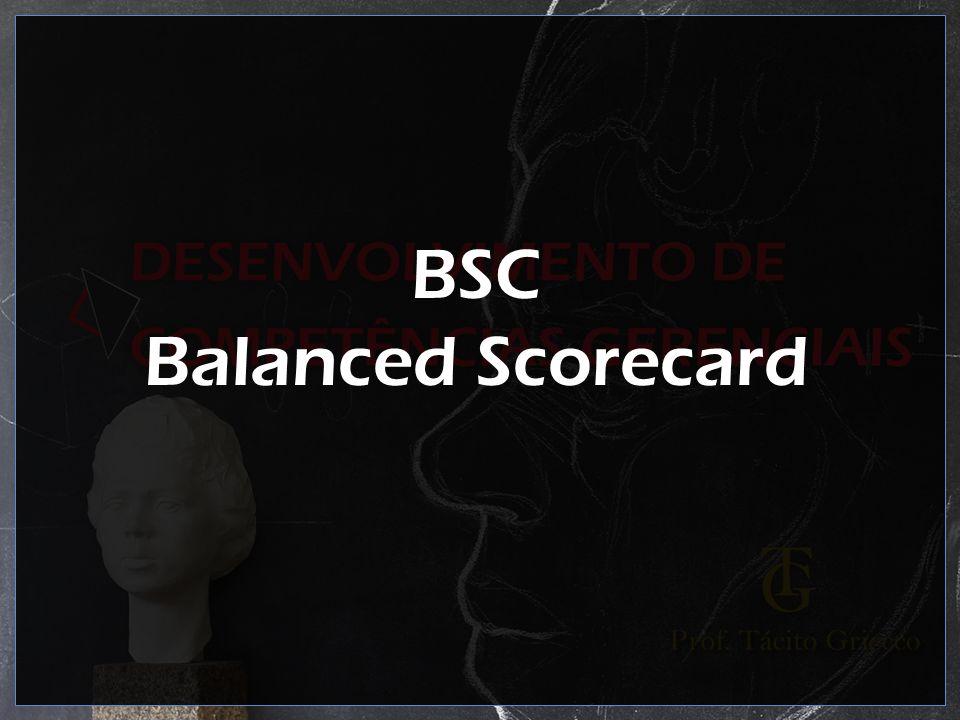 BSC Balanced Scorecard