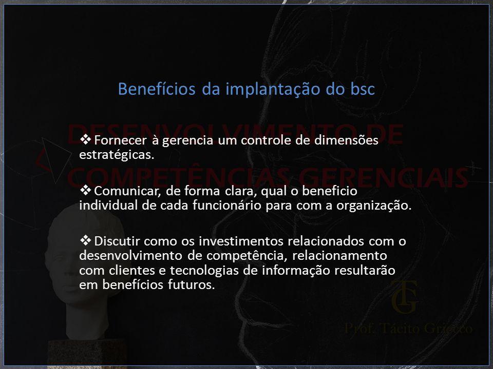 Benefícios da implantação do bsc Fornecer à gerencia um controle de dimensões estratégicas. Comunicar, de forma clara, qual o beneficio individual de