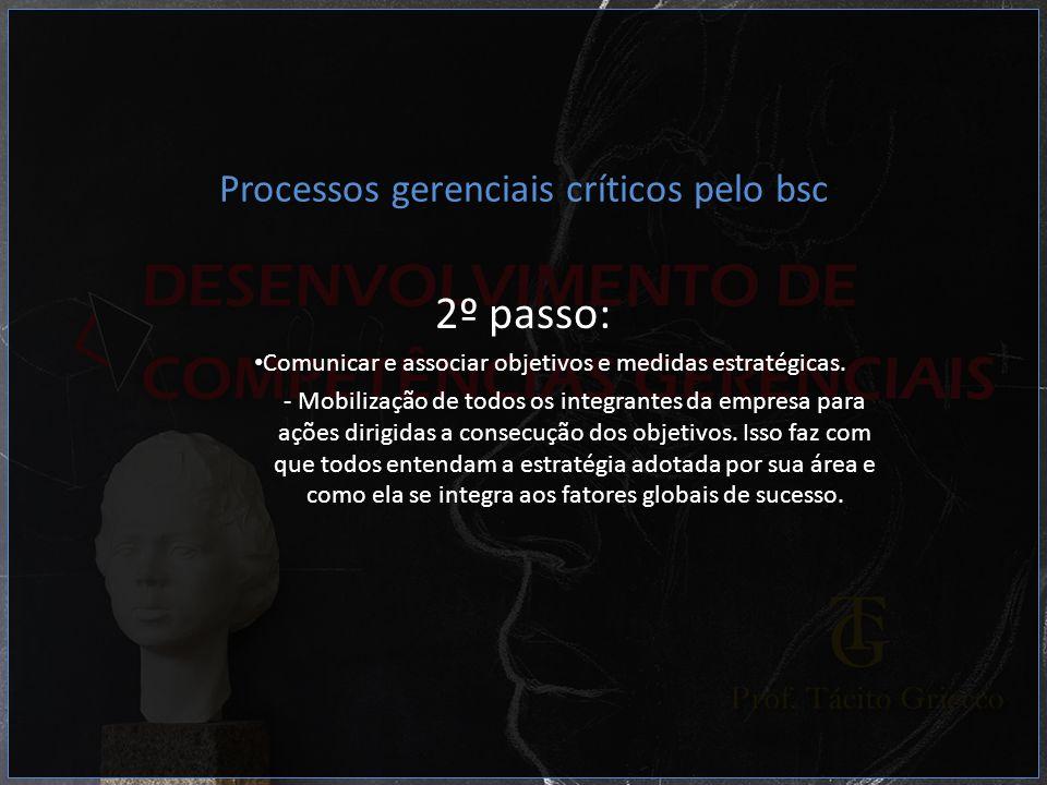 Processos gerenciais críticos pelo bsc 2º passo: Comunicar e associar objetivos e medidas estratégicas. - Mobilização de todos os integrantes da empre