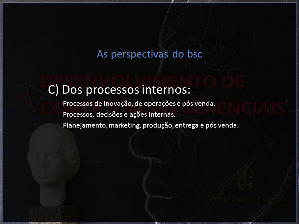 As perspectivas do bsc C) Dos processos internos: Processos de inovação, de operações e pós venda. Processos, decisões e ações internas. Planejamento,