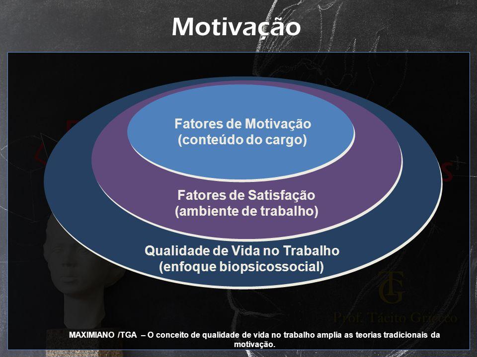 Motivação Qualidade de Vida no Trabalho (enfoque biopsicossocial) Fatores de Satisfação (ambiente de trabalho) Fatores de Motivação (conteúdo do cargo