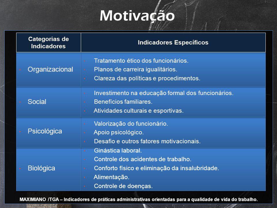 Motivação Ginástica laboral. Controle dos acidentes de trabalho. Conforto físico e eliminação da insalubridade. Alimentação. Controle de doenças. Giná