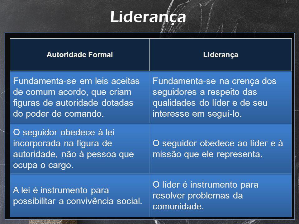 Liderança O líder é instrumento para resolver problemas da comunidade. A lei é instrumento para possibilitar a convivência social. O seguidor obedece