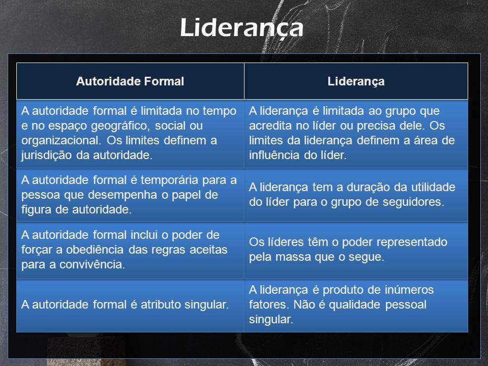 5. Modelos Teóricos : -Patrimonialista -Burocracia -Gerencial