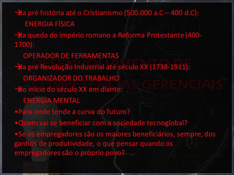 da pré história até o Cristianismo (500.000 a.C – 400 d.C): ENERGIA FÍSICA da queda do império romano a Reforma Protestante (400- 1700): OPERADOR DE F