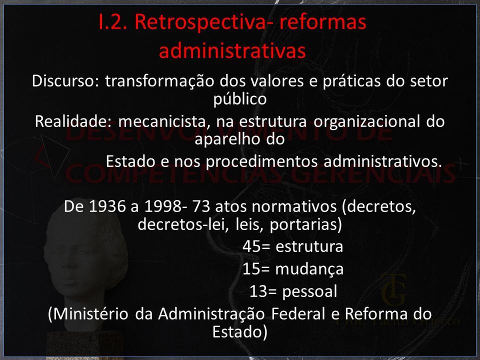 I.2. Retrospectiva- reformas administrativas Discurso: transformação dos valores e práticas do setor público Realidade: mecanicista, na estrutura orga