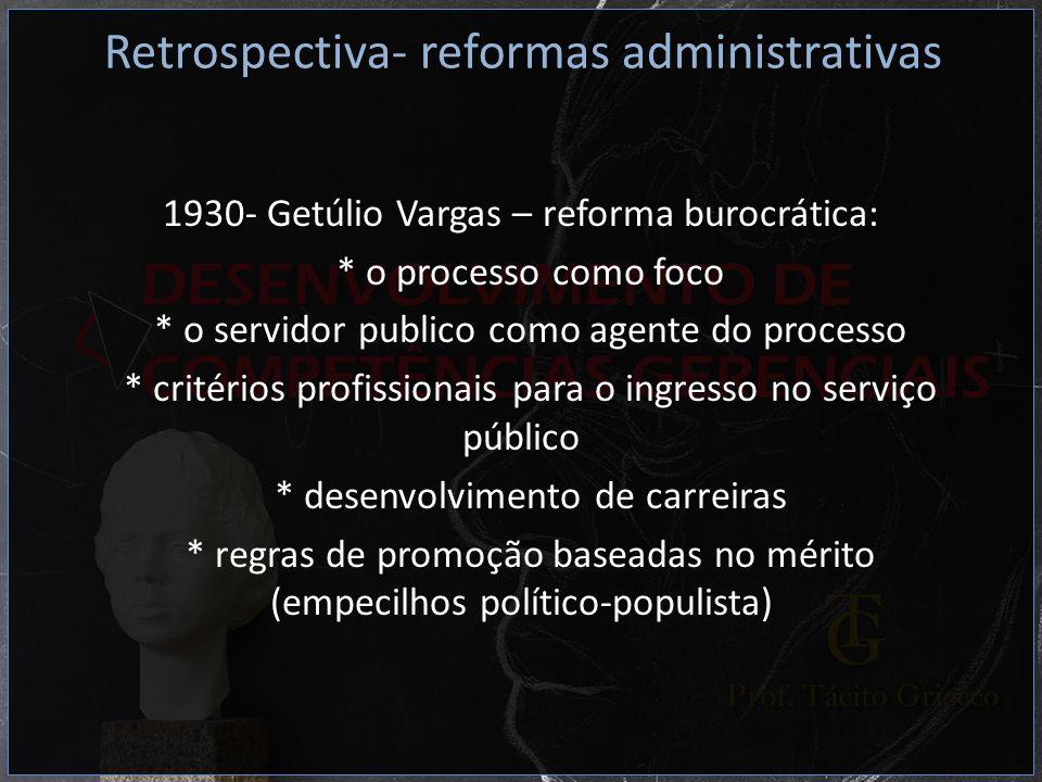 1930- Getúlio Vargas – reforma burocrática: * o processo como foco * o servidor publico como agente do processo * critérios profissionais para o ingre