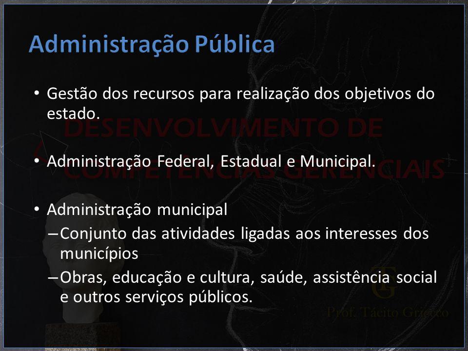 Gestão dos recursos para realização dos objetivos do estado. Administração Federal, Estadual e Municipal. Administração municipal – Conjunto das ativi