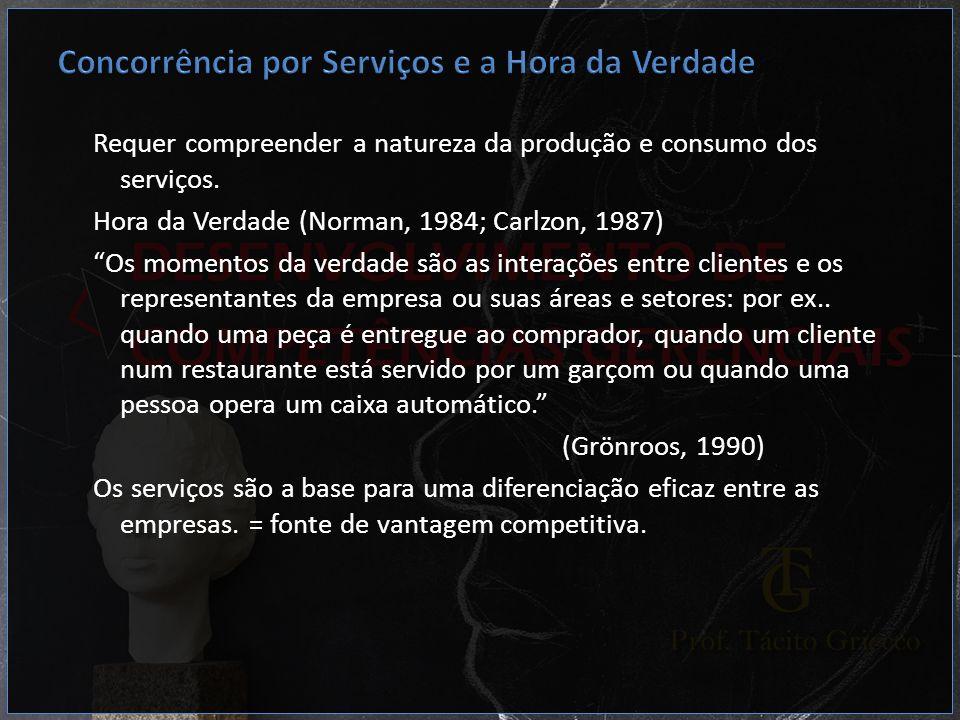 Requer compreender a natureza da produção e consumo dos serviços. Hora da Verdade (Norman, 1984; Carlzon, 1987) Os momentos da verdade são as interaçõ
