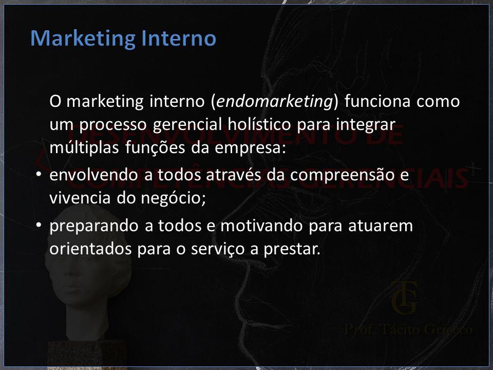 O marketing interno (endomarketing) funciona como um processo gerencial holístico para integrar múltiplas funções da empresa: envolvendo a todos atrav
