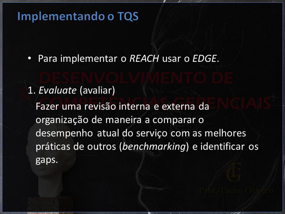Para implementar o REACH usar o EDGE. 1. Evaluate (avaliar) Fazer uma revisão interna e externa da organização de maneira a comparar o desempenho atua