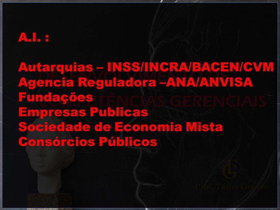 A.I. : Autarquias – INSS/INCRA/BACEN/CVM Agencia Reguladora –ANA/ANVISA Fundações Empresas Publicas Sociedade de Economia Mista Consórcios Públicos
