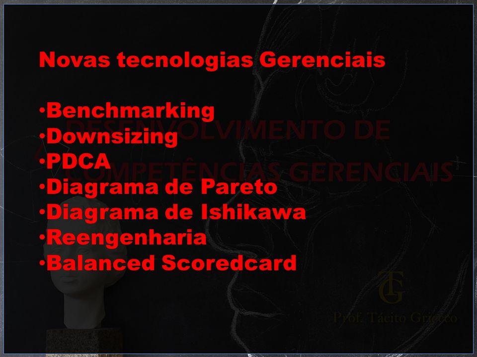 Novas tecnologias Gerenciais Benchmarking Downsizing PDCA Diagrama de Pareto Diagrama de Ishikawa Reengenharia Balanced Scoredcard