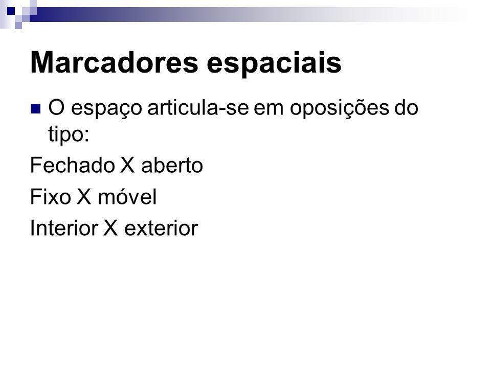Marcadores espaciais O espaço articula-se em oposições do tipo: Fechado X aberto Fixo X móvel Interior X exterior