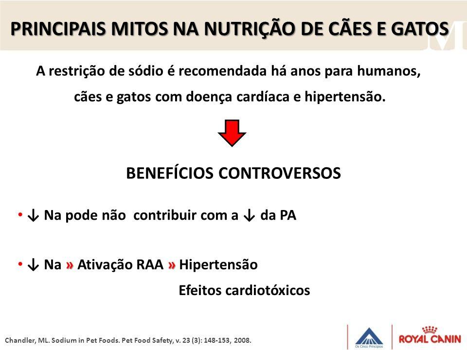 PRINCIPAIS MITOS NA NUTRIÇÃO DE CÃES E GATOS A restrição de sódio é recomendada há anos para humanos, cães e gatos com doença cardíaca e hipertensão.