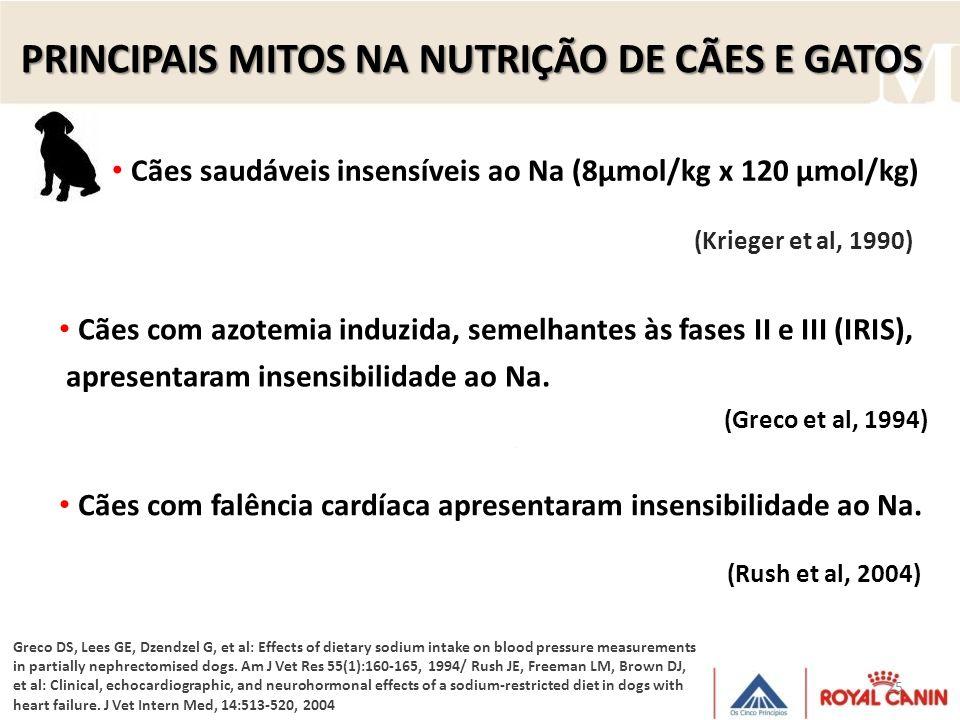 25 PRINCIPAIS MITOS NA NUTRIÇÃO DE CÃES E GATOS Cães com azotemia induzida, semelhantes às fases II e III (IRIS), apresentaram insensibilidade ao Na.