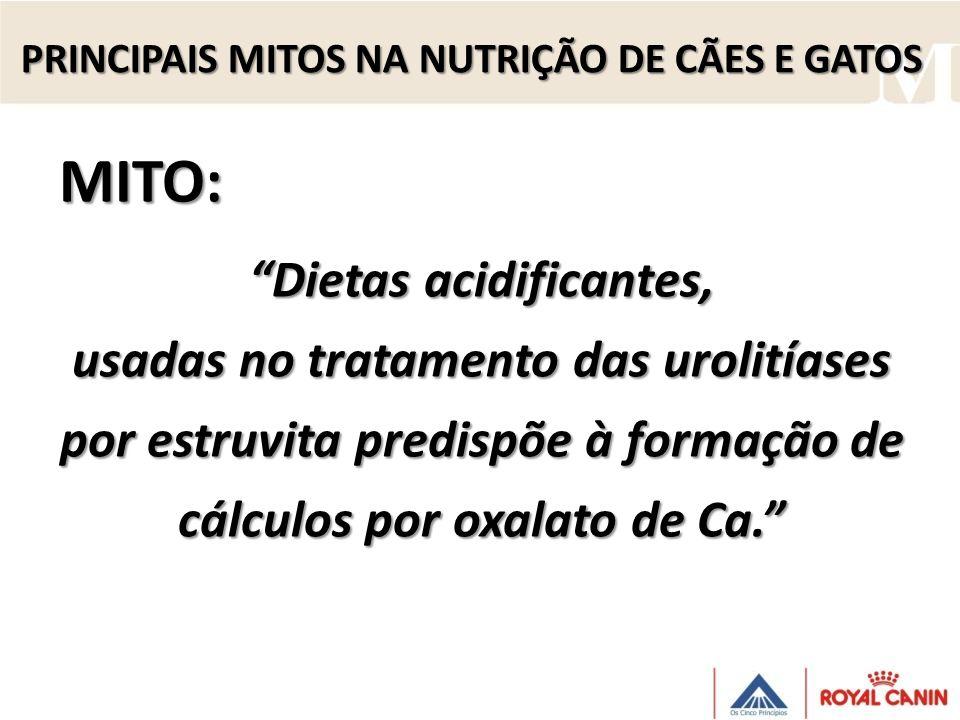 Dietas acidificantes, usadas no tratamento das urolitíases por estruvita predispõe à formação de cálculos por oxalato de Ca. MITO: PRINCIPAIS MITOS NA