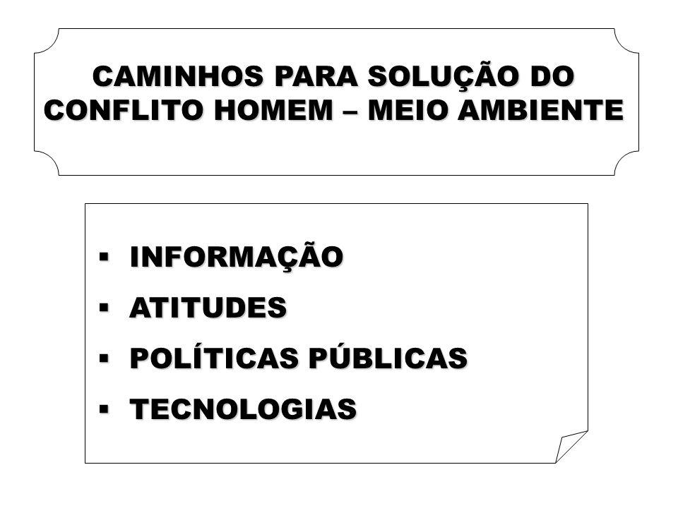 INFORMAÇÃO INFORMAÇÃO ATITUDES ATITUDES POLÍTICAS PÚBLICAS POLÍTICAS PÚBLICAS TECNOLOGIAS TECNOLOGIAS