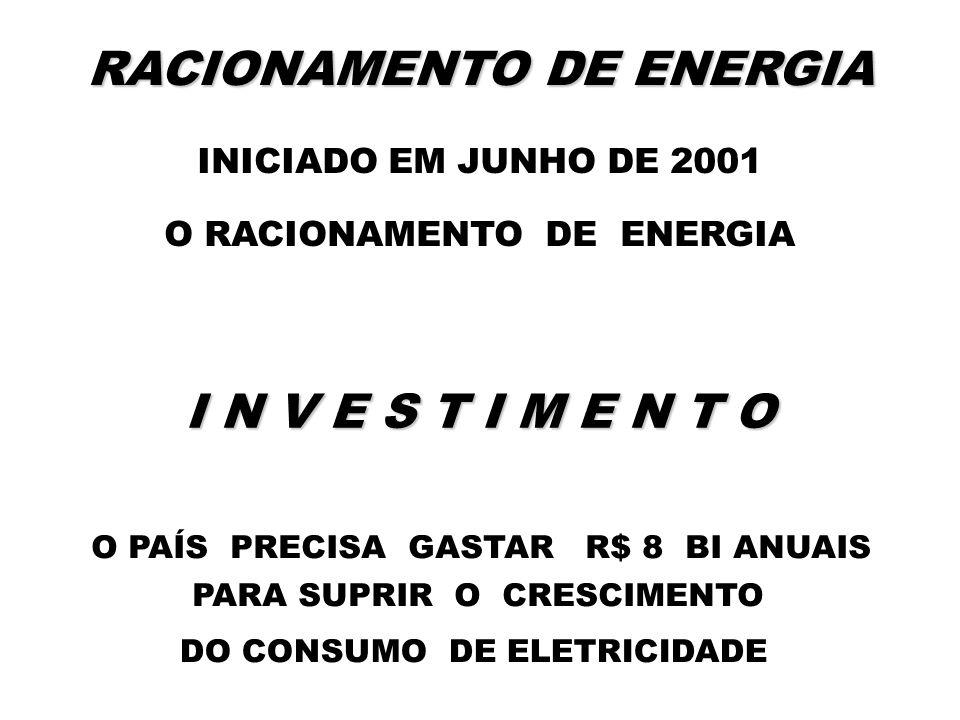 RACIONAMENTO DE ENERGIA INICIADO EM JUNHO DE 2001 O RACIONAMENTO DE ENERGIA I N V E S T I M E N T O O PAÍS PRECISA GASTAR R$ 8 BI ANUAIS PARA SUPRIR O