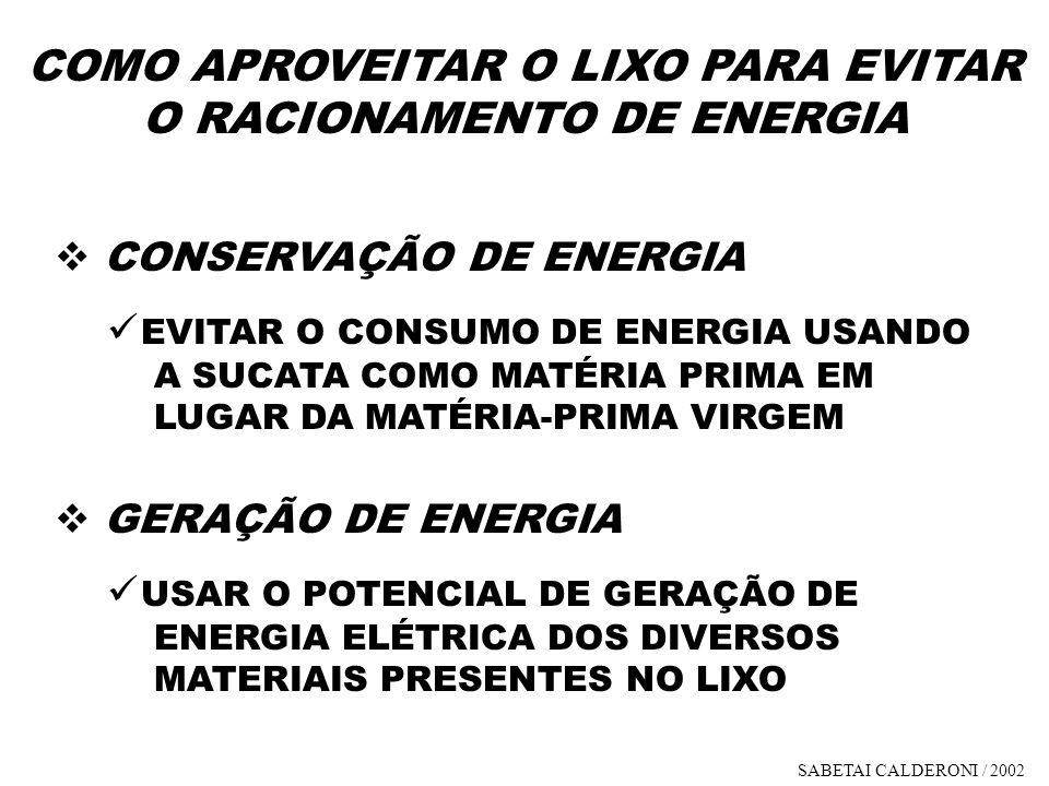 CONSERVAÇÃO DE ENERGIA EVITAR O CONSUMO DE ENERGIA USANDO A SUCATA COMO MATÉRIA PRIMA EM LUGAR DA MATÉRIA-PRIMA VIRGEM GERAÇÃO DE ENERGIA USAR O POTEN
