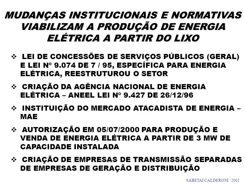 MUDANÇAS INSTITUCIONAIS E NORMATIVAS VIABILIZAM A PRODUÇÃO DE ENERGIA ELÉTRICA A PARTIR DO LIXO LEI DE CONCESSÕES DE SERVIÇOS PÚBLICOS (GERAL) E LEI N