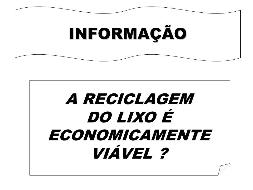 INFORMAÇÃO A RECICLAGEM DO LIXO É ECONOMICAMENTE VIÁVEL ?