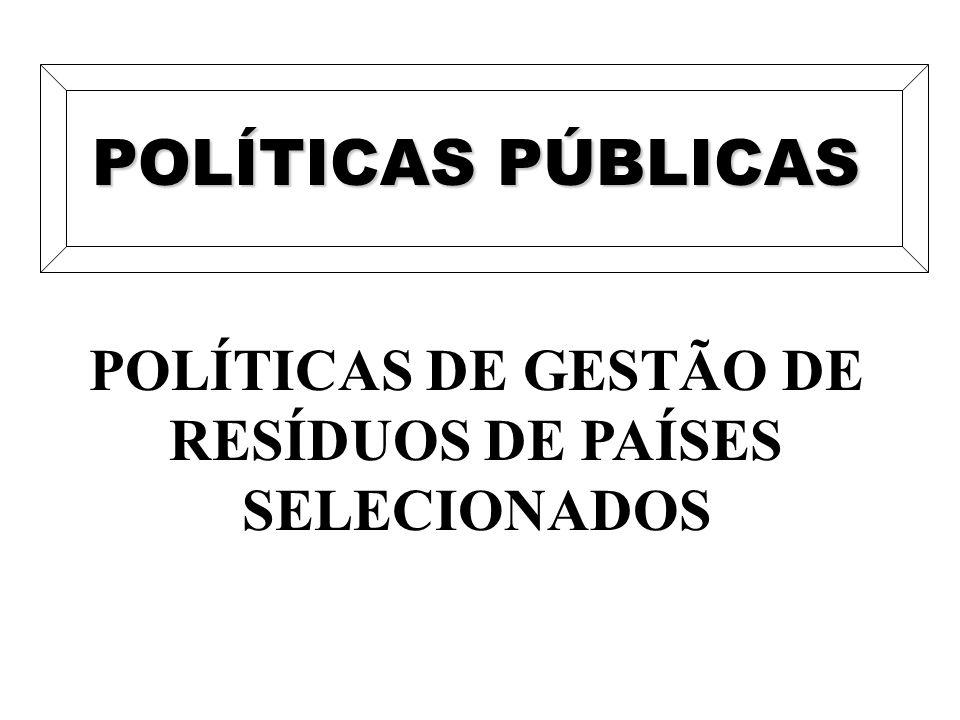 POLÍTICAS DE GESTÃO DE RESÍDUOS DE PAÍSES SELECIONADOS POLÍTICAS PÚBLICAS