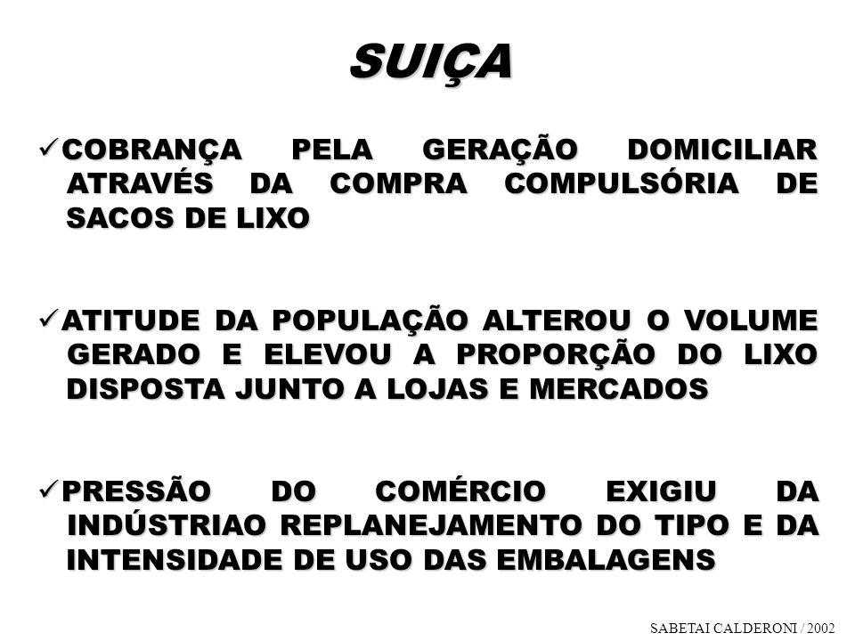 SUIÇA COBRANÇA PELA GERAÇÃO DOMICILIAR ATRAVÉS DA COMPRA COMPULSÓRIA DE SACOS DE LIXO COBRANÇA PELA GERAÇÃO DOMICILIAR ATRAVÉS DA COMPRA COMPULSÓRIA D