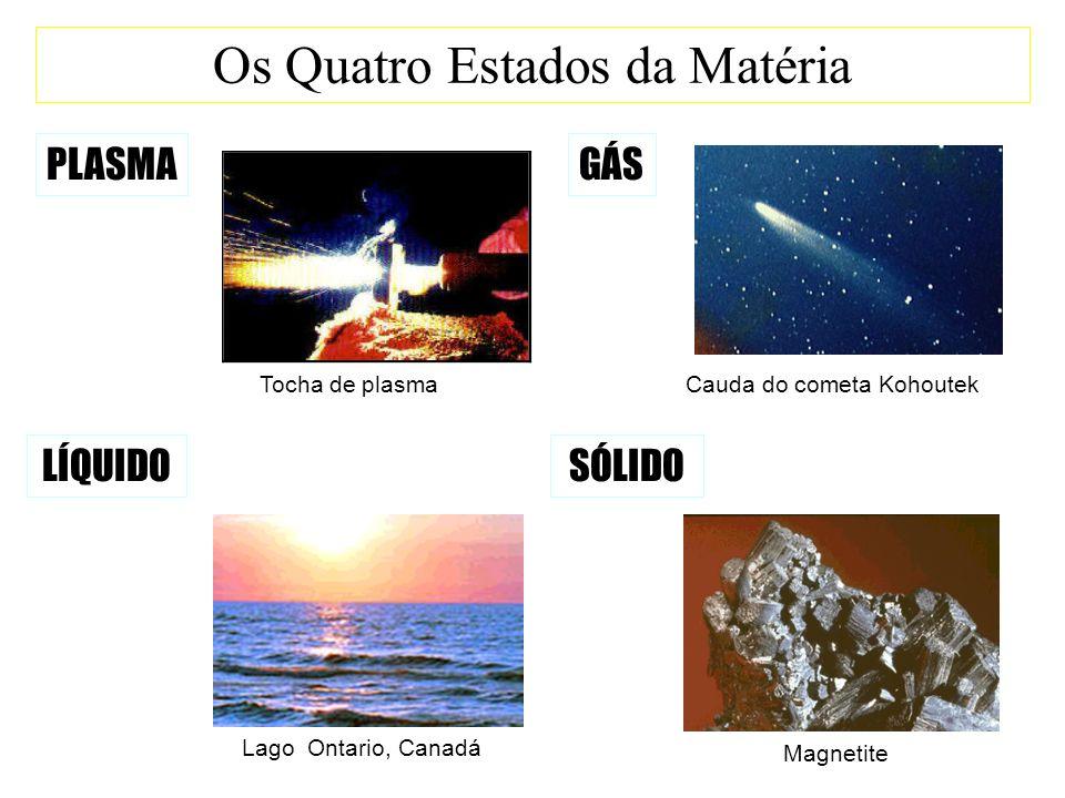 Os Quatro Estados da Matéria PLASMA Cauda do cometa Kohoutek GÁS LÍQUIDOSÓLIDO Lago Ontario, Canadá Magnetite Tocha de plasma