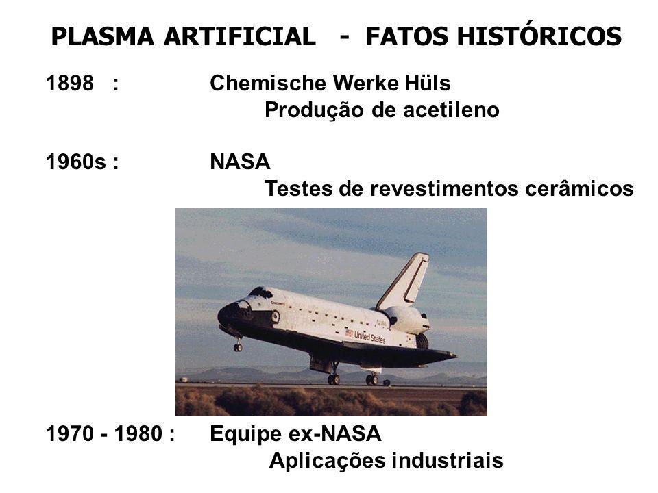 1898 : Chemische Werke Hüls Produção de acetileno 1960s : NASA Testes de revestimentos cerâmicos 1970 - 1980 : Equipe ex-NASA Aplicações industriais P