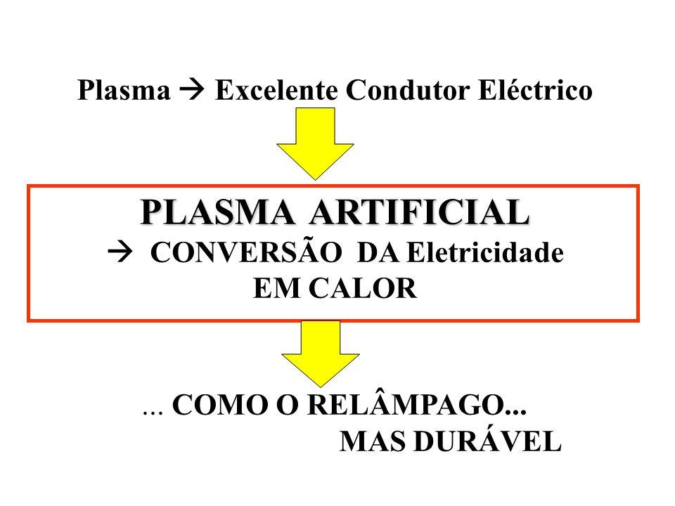 Plasma Excelente Condutor Eléctrico PLASMA ARTIFICIAL CONVERSÃO DA Eletricidade EM CALOR... COMO O RELÂMPAGO... MAS DURÁVEL