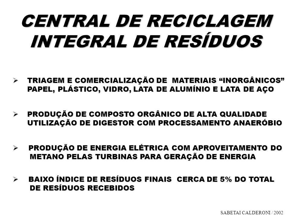 CENTRAL DE RECICLAGEM INTEGRAL DE RESÍDUOS TRIAGEM E COMERCIALIZAÇÃO DE MATERIAIS INORGÂNICOS PAPEL, PLÁSTICO, VIDRO, LATA DE ALUMÍNIO E LATA DE AÇO T