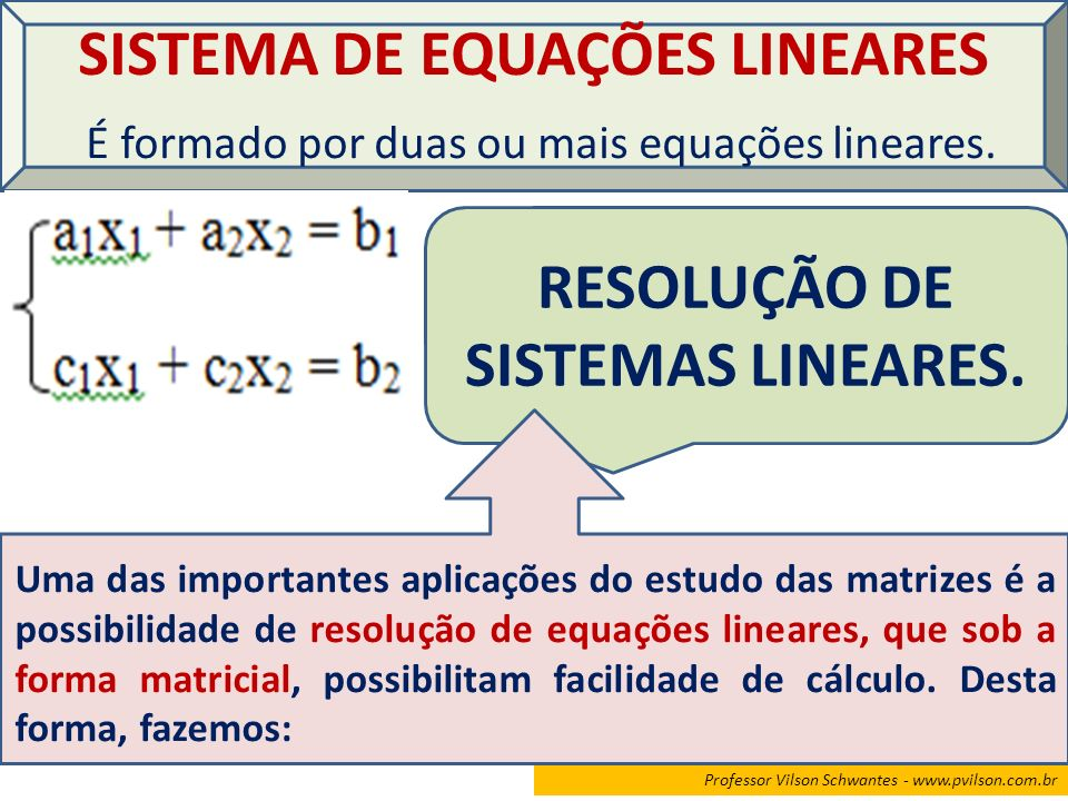 SISTEMA DE EQUAÇÕES LINEARES É formado por duas ou mais equações lineares. RESOLUÇÃO DE SISTEMAS LINEARES. Uma das importantes aplicações do estudo da