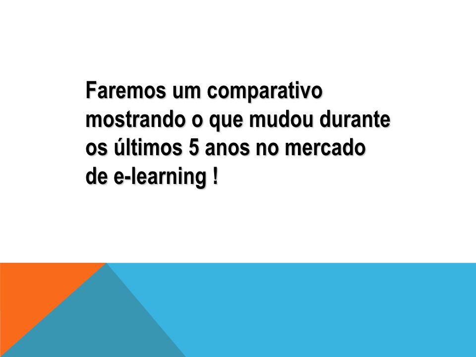 Faremos um comparativo mostrando o que mudou durante os últimos 5 anos no mercado de e-learning ! Faremos um comparativo mostrando o que mudou durante