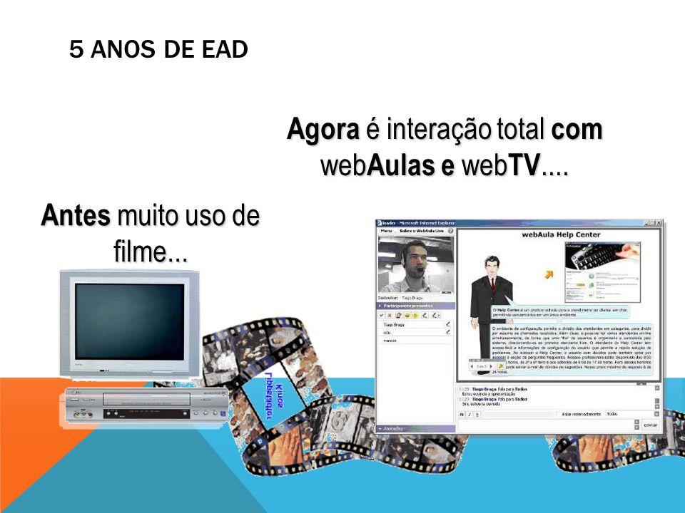 Antes muito uso de filme... Agora é interação total com web Aulas e web TV....