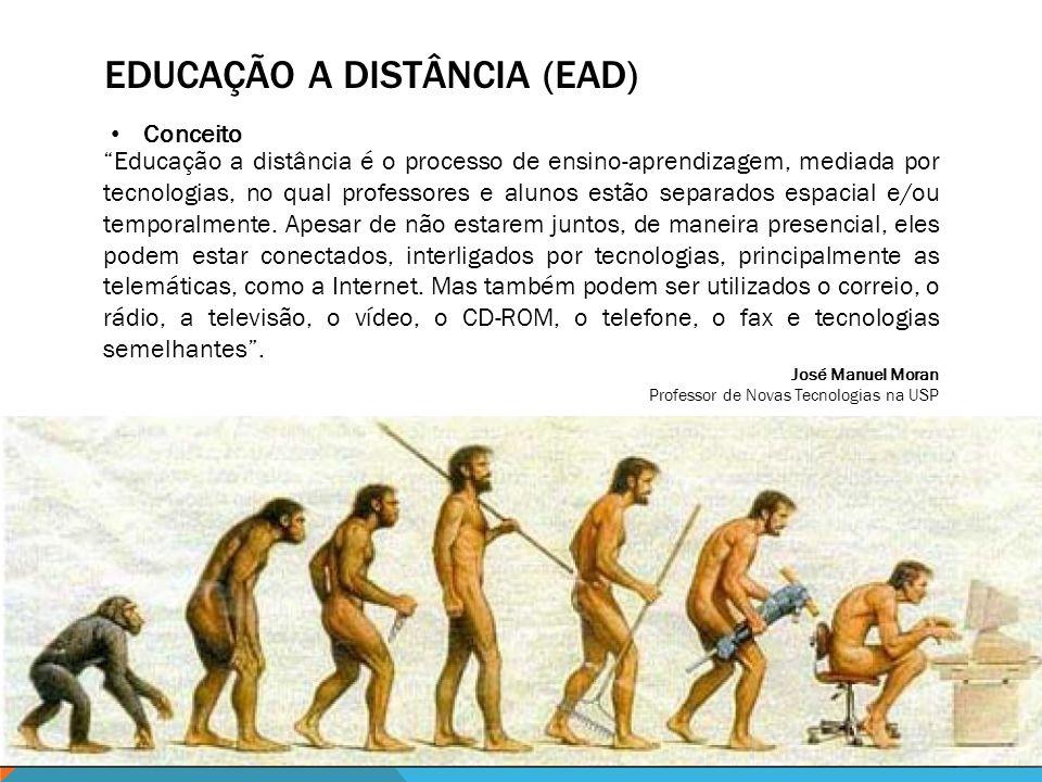 EDUCAÇÃO A DISTÂNCIA (EAD) Educação a distância é o processo de ensino-aprendizagem, mediada por tecnologias, no qual professores e alunos estão separ