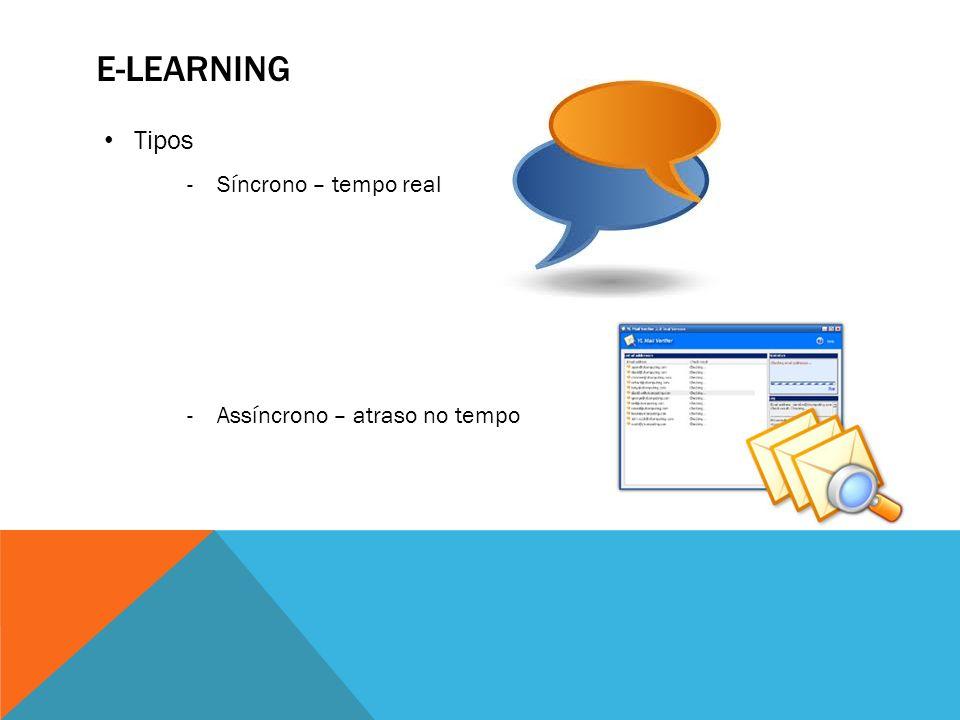 E-LEARNING Tipos -Síncrono – tempo real -Assíncrono – atraso no tempo
