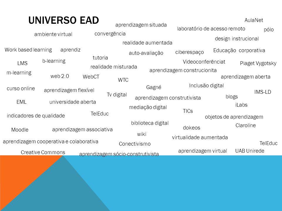UNIVERSO EAD AulaNet TelEduc Conectivismo iLabs blogs wiki laboratório de acesso remoto objetos de aprendizagem ambiente virtual Creative Commons UAB